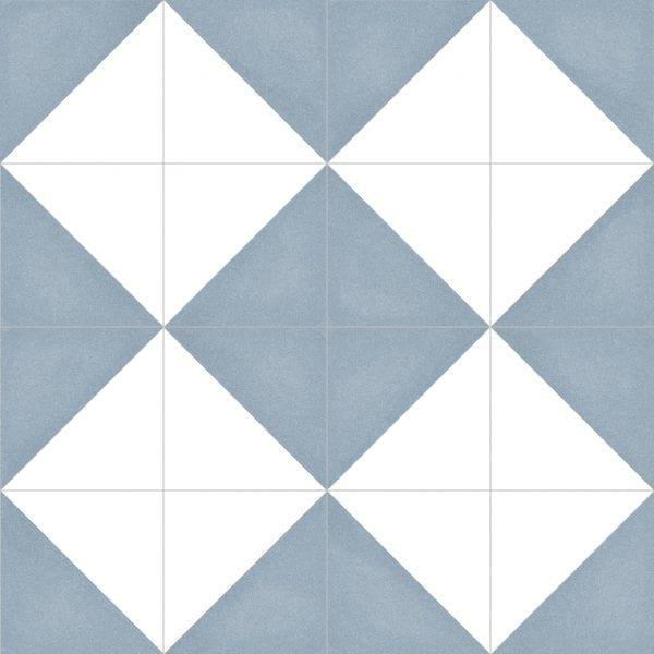 TRE - Hube pattern 3
